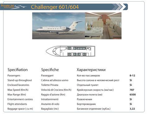 challenger 601 specs dassault falcon 900 interior book covers