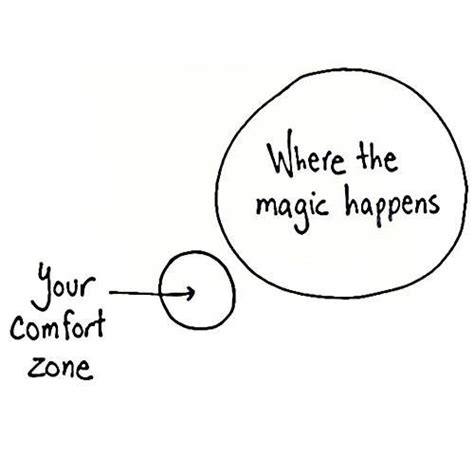 comfort zone in a relationship laila s blog still thinking about this one hang on