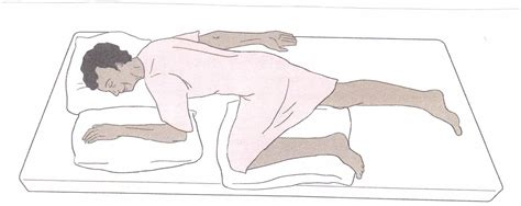 positions in bed flashcards bed positioning turning fowlers bed