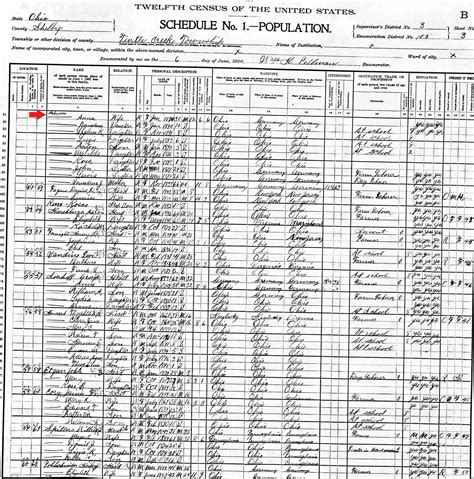 Ohio Birth Records Free Pin Ohio Vital Records Genealoy On
