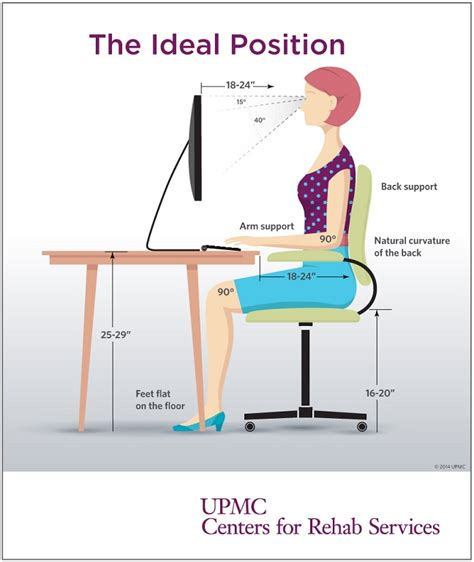 how to keep posture at a desk how diabetes affects carpal tunnel