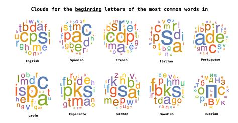 5 Letter Words Popular symbols in word choice image symbols and meanings
