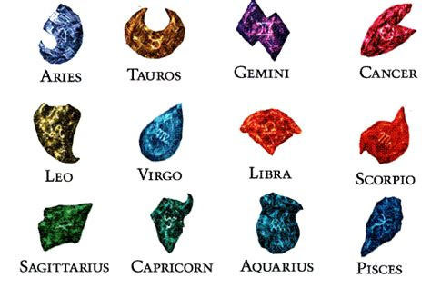 zodiac signs colors zodiac stones new calendar template site
