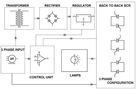 home wiring types wiring diagram with description