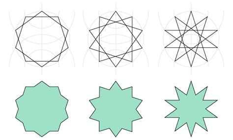Drawing 9 Pointed by Geometric Design Working With 5 And 10