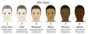 mediterranean skin color do you consider this guys brown skinned