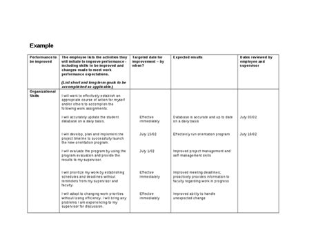 performance improvement plan template improvement plan template and performance improvement plan