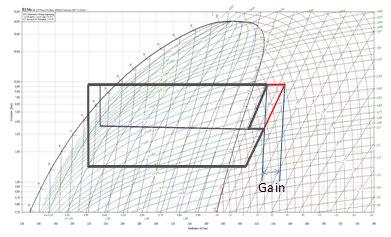 diagramme enthalpique r32 r 233 cup 233 ration d 233 nergie sur les syst 232 mes de production de froid