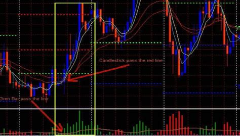 best binary options trading websites indicator best binary option trading websites 2015