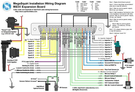 megasquirt 2 wiring diagram megasquirt 3 wiring diagram wiring diagram and schematic