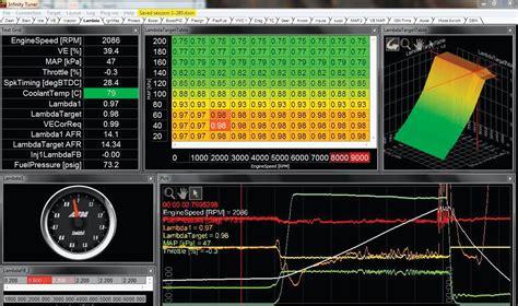 bmw m50 engine wiring harness bmw s52 centrifugal