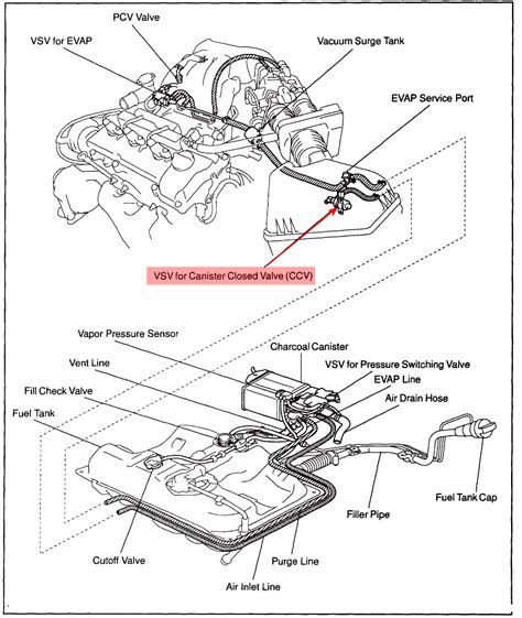 Lexus Is300 Parts Diagram Lexus Es300 We A 2001 Lexus Es300 That The Check Engine