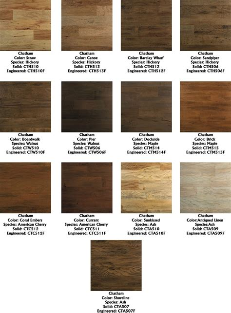 different wood flooring types http dreamhomesbyrob com