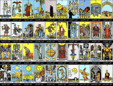 tarot cards about tarot readings