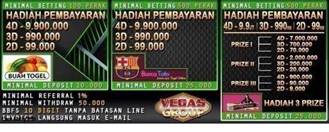 wajib tahu ulasan strategi poker  gerritwendlandcom