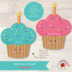cupcake birthday chart template 7 best images of cupcake birthday printables for classroom