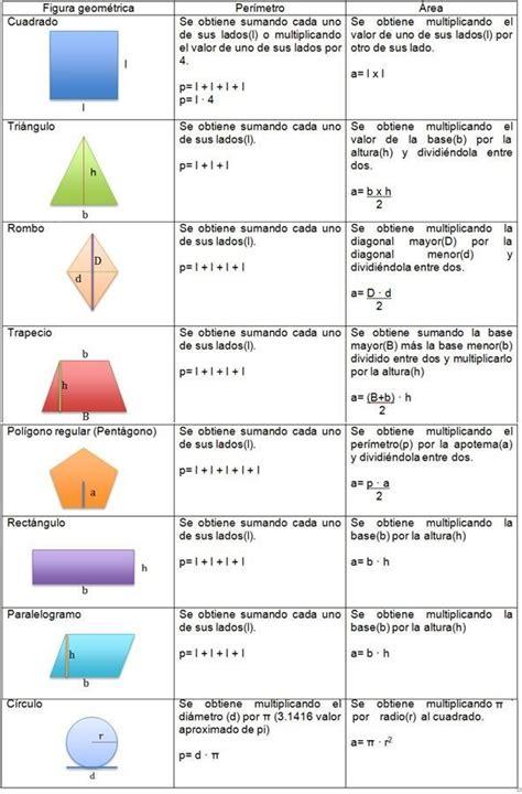 figuras geometricas formulario m 225 s de 25 ideas incre 237 bles sobre figuras geometricas con