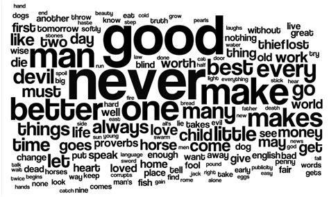 12 amazing free random word generator tools