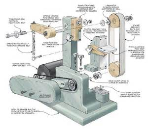 4 in 1 belt sander woodsmith plans