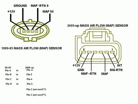 maf sensor wiring diagram free wiring diagrams