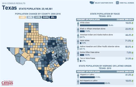interactive texas county map official county census numbers out block by block numbers coming soon news the chronicle
