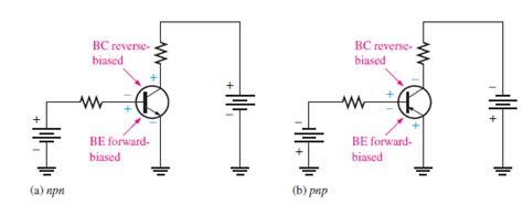 transistor biasing bipolar junction transistor bjt applications characteristics physicsabout