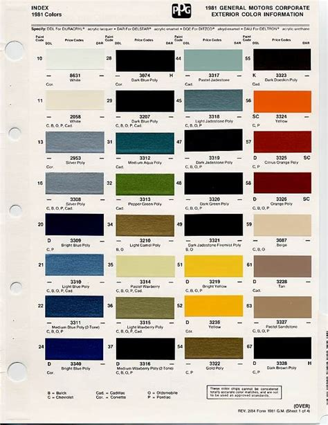 how to get a paint chip for color matching pin by autosonics autobody collision on auto paint