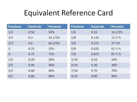 printable decimal number cards common worksheets 187 printable fraction to decimal chart