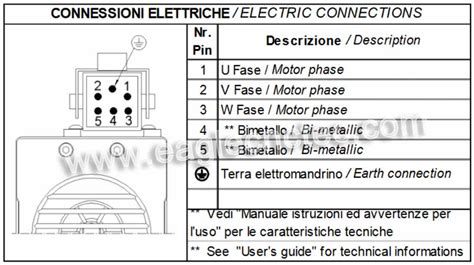 industrial electrical transfer switch wiring diagrams
