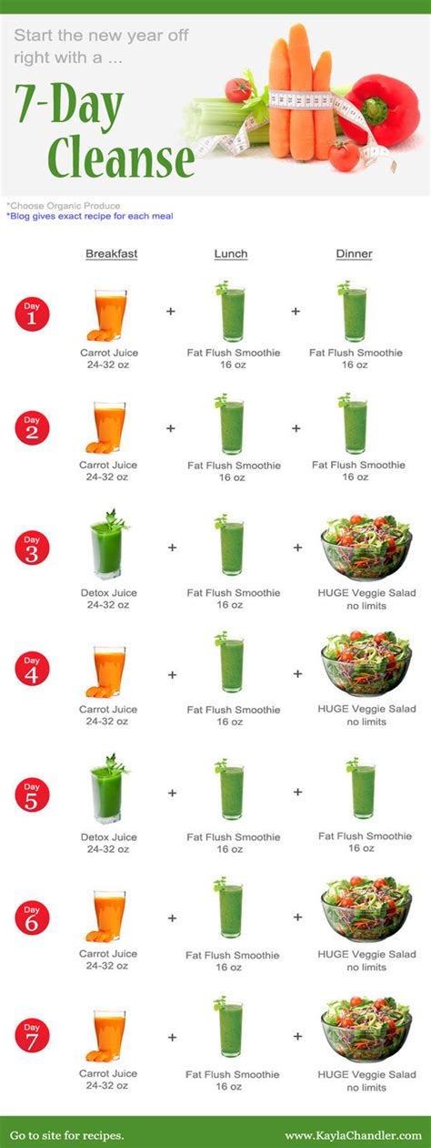 7 Day Detox For Tests by 7 Day Cleanse Pictures Photos And Images For