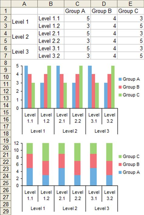 bar graph tutorial excel 2010 double bar graph in excel 2010 excel charts add title