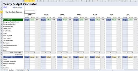 Calendrier Budget Personnel Mod 232 Le Excel Suivi Budget Annuel Mod 232 Les Excel Gestion