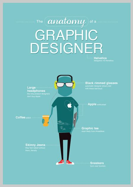 poster design graphic art fun posters for graphic designers glantz design