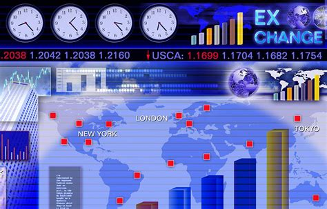 foxtd learn and trade as a forex trading expert