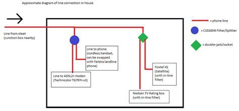 telstra wiring diagram friendship bracelet diagrams