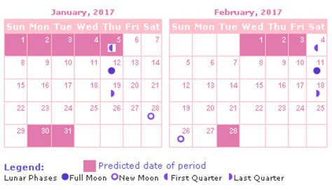 Menstruation Calendar Period Calculator Period Forecast Calendar Mymonthlycycles