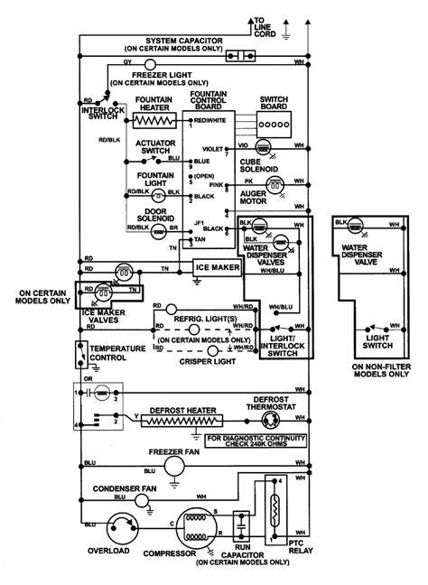 refrigerator parts refrigerator parts wiring