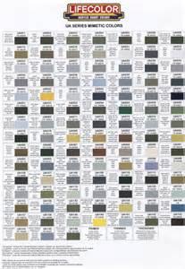 lifecolor colour patches ua