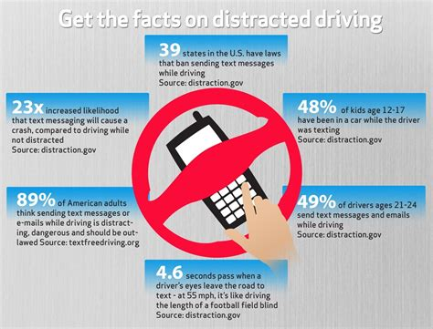 x before you drive att it can wait youtube texting and driving sue scheff blog