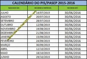 caixa economica pagamento pis 2016 calendario de pagamento da pmerj rj 2016