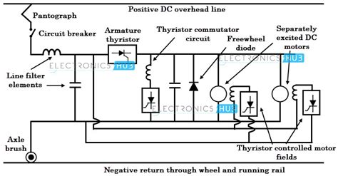 railroad traction motors wiring diagrams wiring diagram