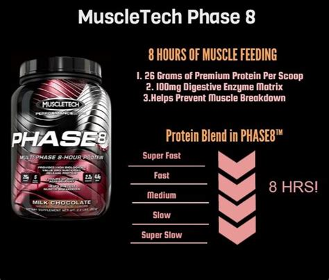 Whey Phase 8 top 5 whey protein supplements khelmart org it s all about sports