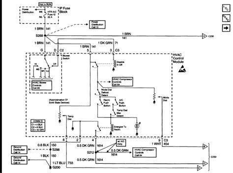 international truck wiring diagram international 4700 wiring diagram