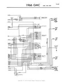 86 chevy c10 wiring diagrams get free image about wiring diagram