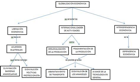 preguntas inferenciales wikipedia la clave al conocimiento mapa conceptual globalizaci 211 n