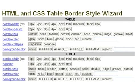 Css Table Styles by Css Table Border
