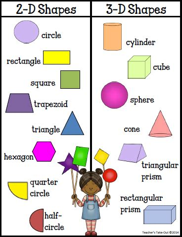 Free geometry posters showing 2d and 3d shapes