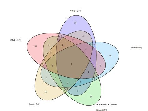5 circle venn diagram maker venn diagram with 6 circles choice image how to guide