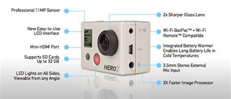 Go Pro Hero 2 An In Depth Review The Inertia