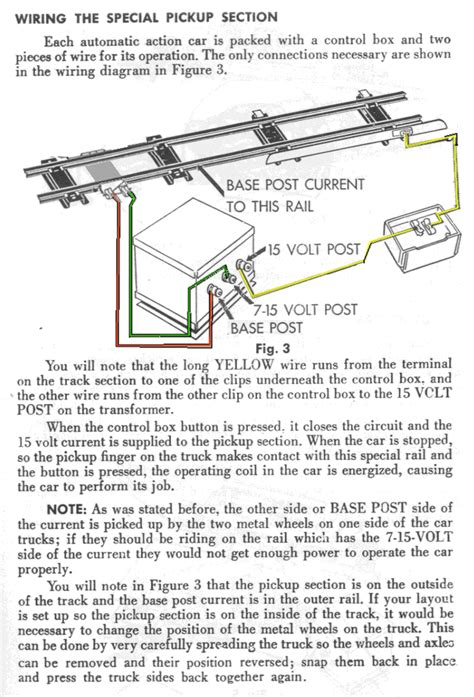 american flyer steam engine wiring diagram track third rail